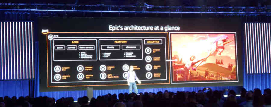Chris Dyl, Director of Platform for Epic Games, shows how Fortnite and Epic are using AWS