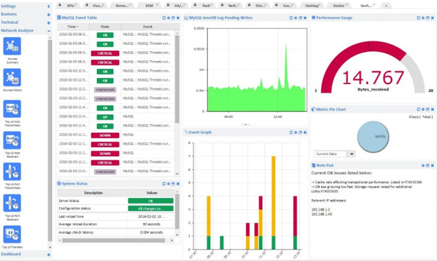 SQL Monitoring Tools