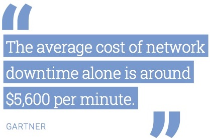 """The average cost of network downtime alone is around $5,600 per minute."""