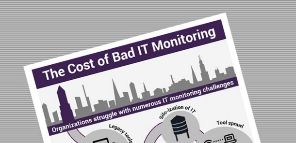 Cost of Bad IT Monitoring