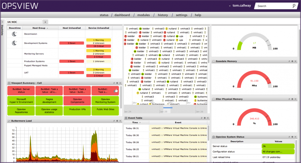 Network Bandwidth Nagios Dashboard : Ways to make your monitoring system scale opsview
