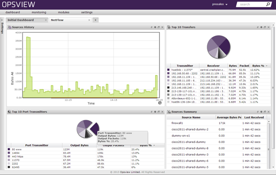 Network Analyzer Software : Network analyzer software opsview